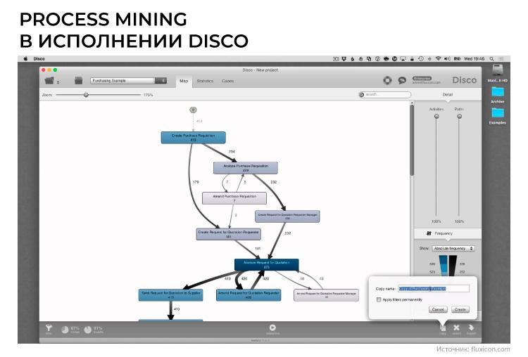 process mining в исполнение Disco